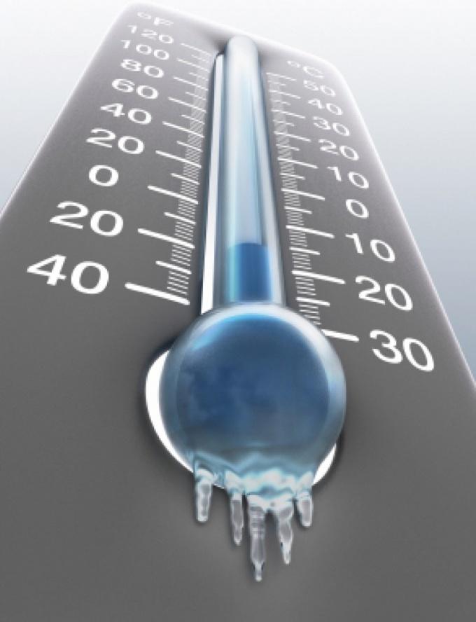 Что такое термометр