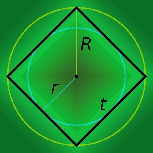 Как вычислить периметр квадрата