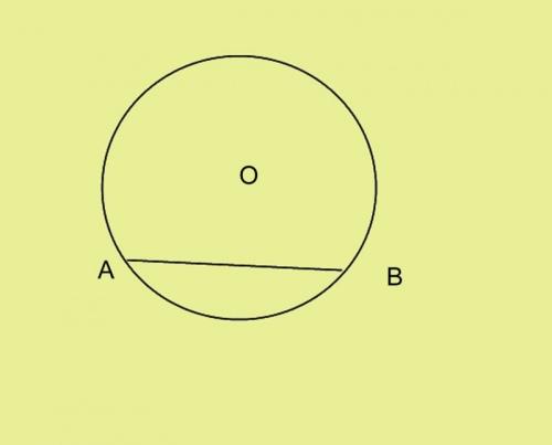 С помощью циркуля найдите точку В, отстоящую от точки А на расстояние, равное стороне треугольника