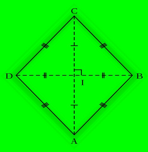 Как обнаружить радиус окружности, вписанной в ромб
