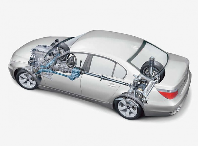 Что такое трансмиссия автомобиля