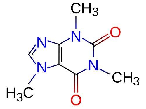 Как писать химические формулы