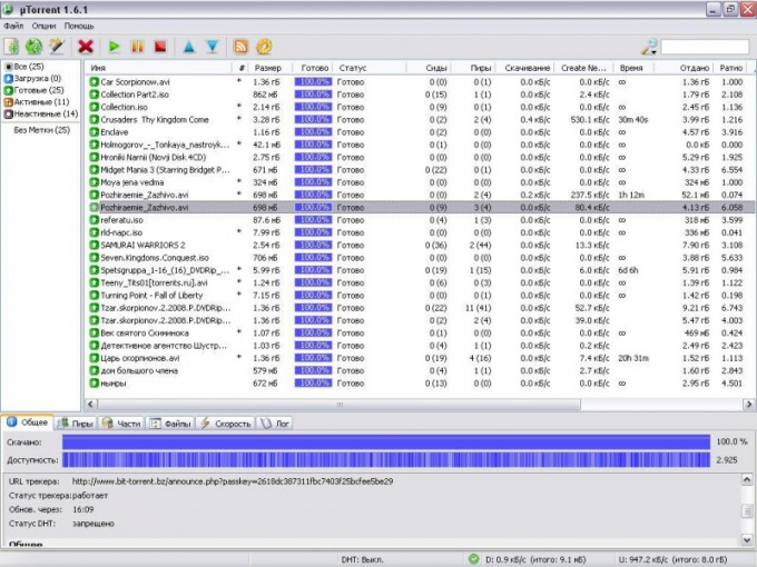 Why the torrent is slow shakes