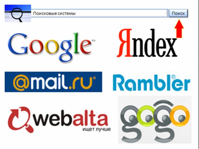 Как узнать индексацию сайта