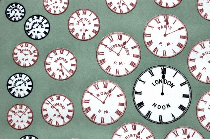Почему часовой пояс называется GMT