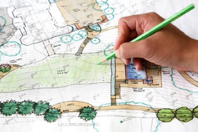 Как составить план местности