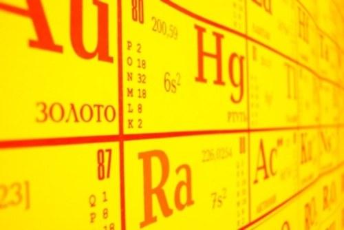 Что такое химический элемент
