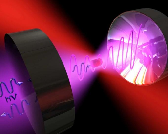 Что такое главное квантовое число