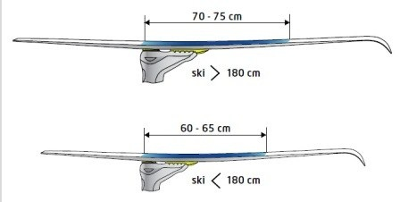 Как нанести мазь держания на лыжи