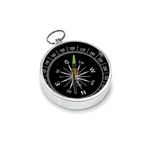 How to calculate the azimuth