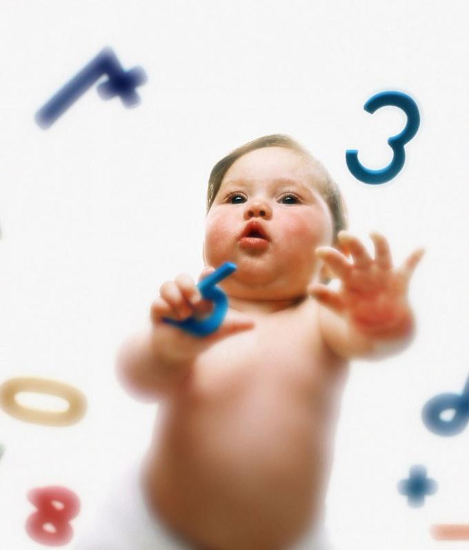 Как узнать характер по дате рождения