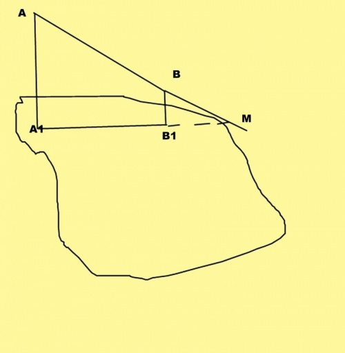 Проведите прямую, которая не принадлежит заданной плоскости
