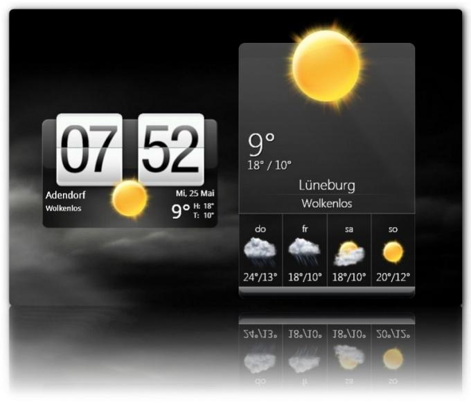 Как разместить погоду на сайте