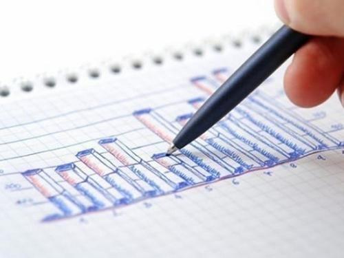 Как вычислять макроэкономические показатели