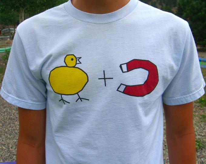 Как сделать картинки на футболку