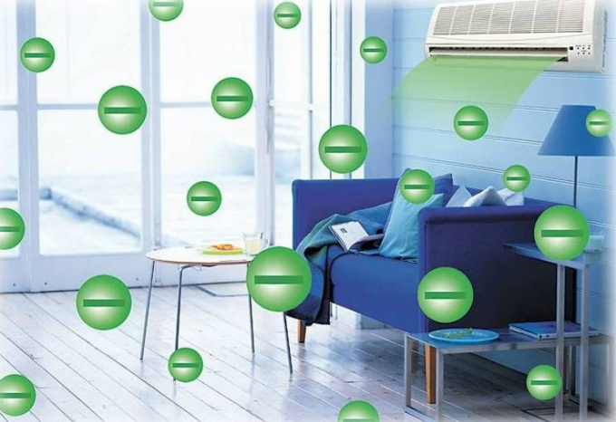 How to use air ionizer