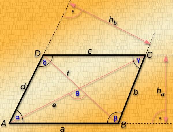 Как обнаружить диагональ параллелограмма, если даны стороны