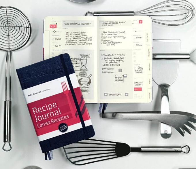 How to make a cookbook