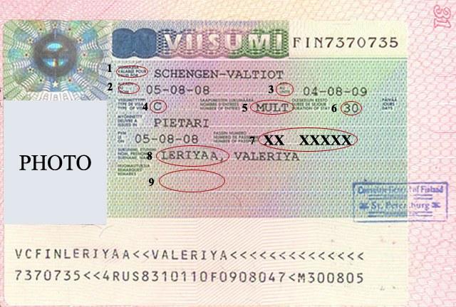 How to extend a Schengen visa