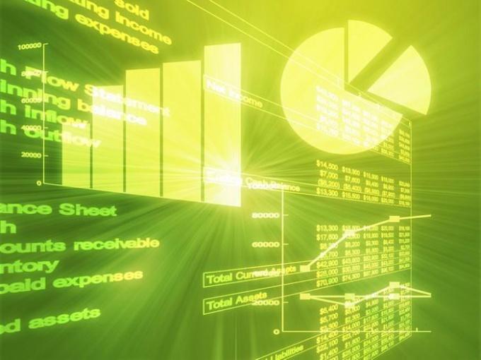 Как построить финансовую модель