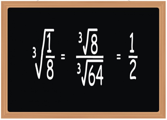 How to extract the square root of fractions