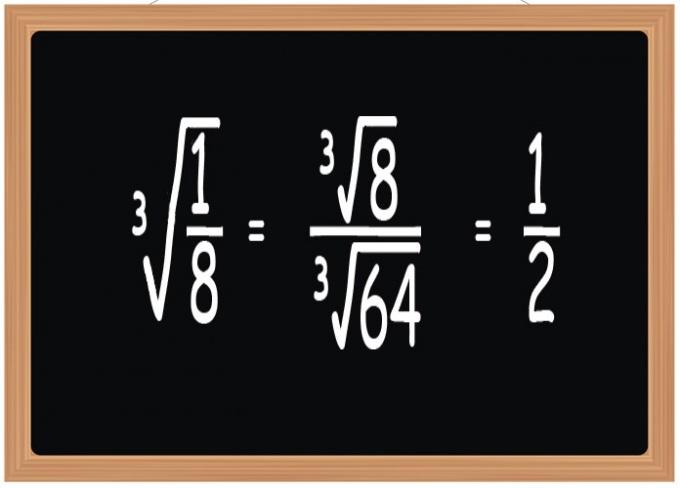 под знаком корня может быть отрицательное число
