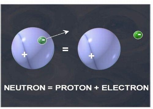 Как найти число протонов и нейтронов
