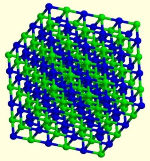 Что такое ионная связь