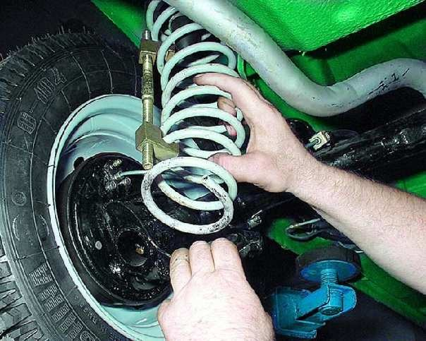 How to check the springs