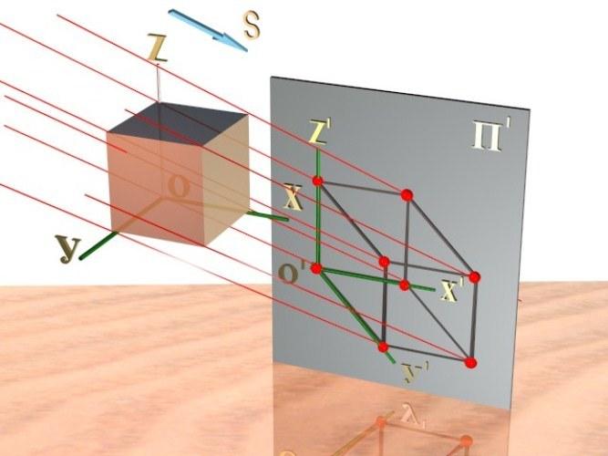 Как возвести три проекции