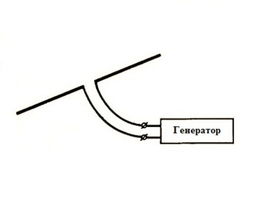 Как создать радиоволну