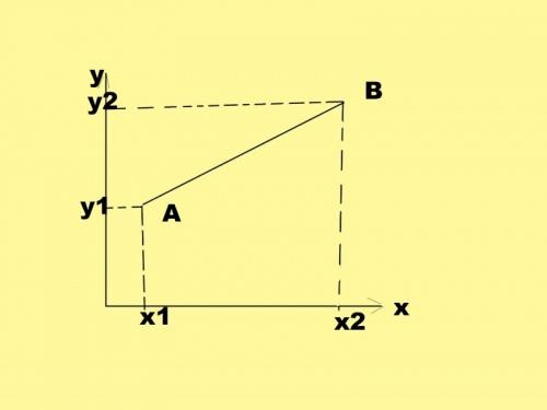 Определите расположение точек в заданной системе координат