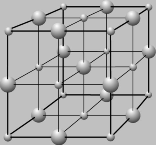How to determine the type of crystal lattice