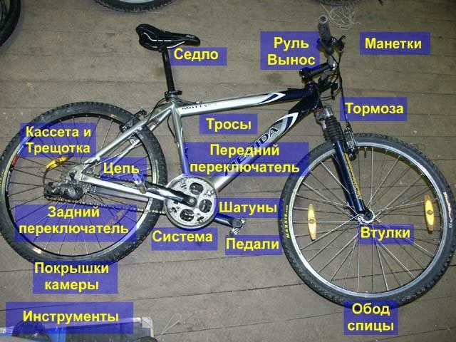Разобрать велосипед в домашних условиях