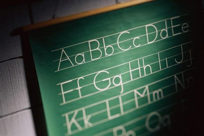 Как выучить английский язык быстро и самостоятельно