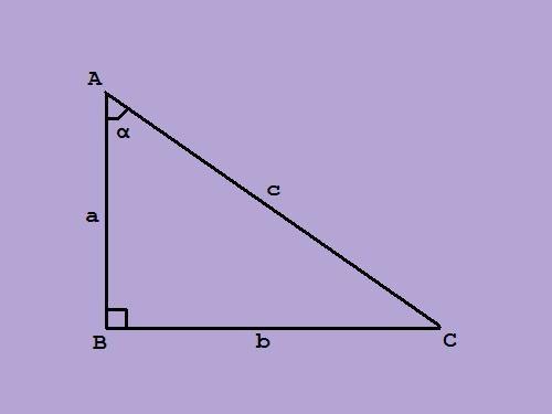 Что такое тригонометрические тождества
