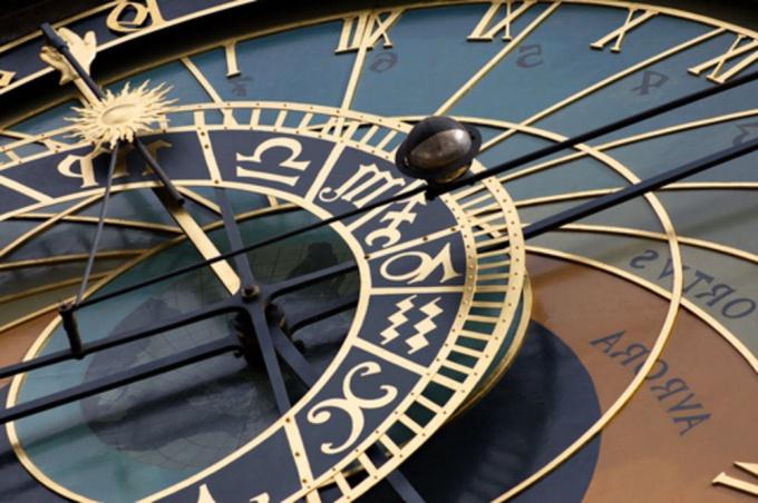 Как узнать знаки зодиака