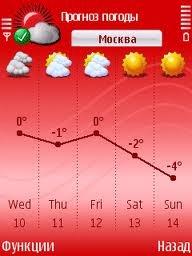 "Сервис МТС-Инфо  ""Прогноз погоды"""