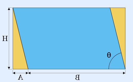 Как находят площадь параллелограмма