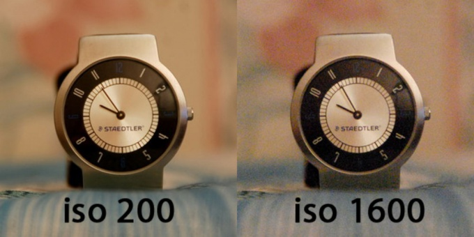 Select ISO