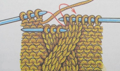 Как вязать узоры спицами