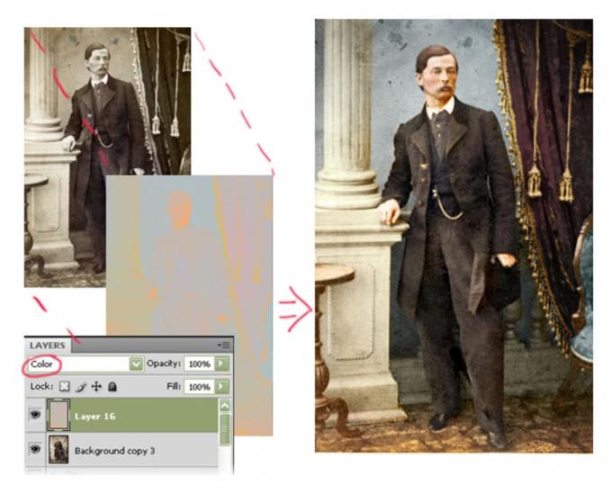 Как сделать чёрно-белые фотографии цветными5