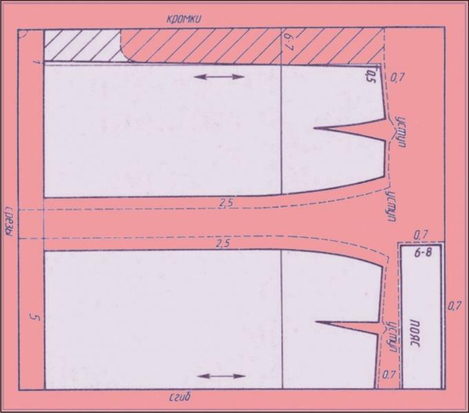 Раскладка деталей на ткани