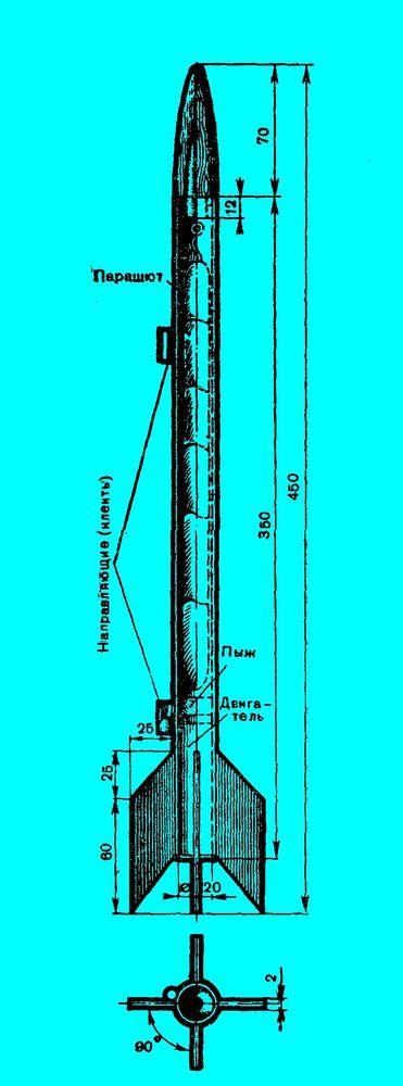 Примерные размеры ракеты