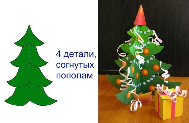 Как сделать поделку в виде елки