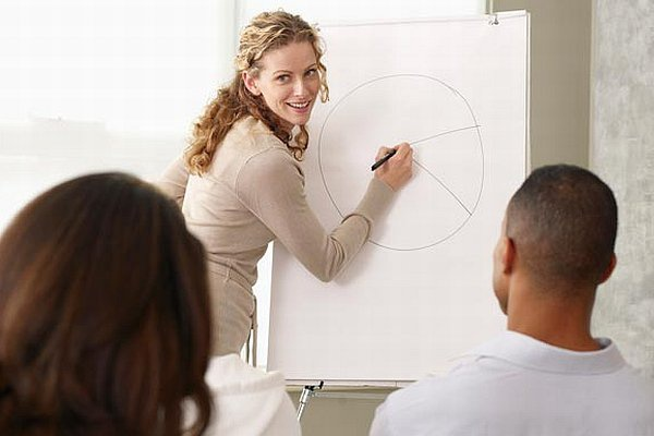 Improvement of work organization is an important factor