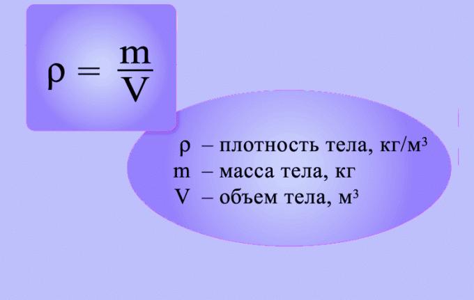 Формула нахождения плотности