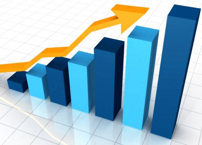 Главной целью менеджмента является увеличение эффективности бизнеса