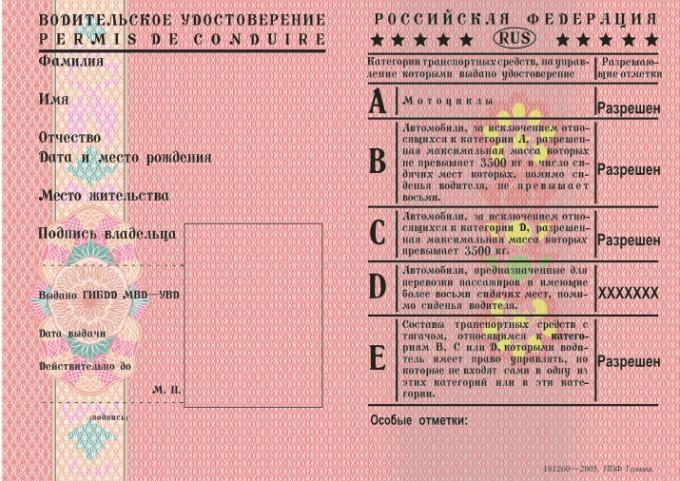 Если срок действия вашего водительского удостоверения подходит к концу или уже истек, вам нужно срочно его заменить
