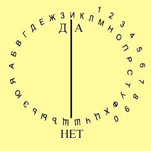 Буква и цифры нужно расположить по кругу